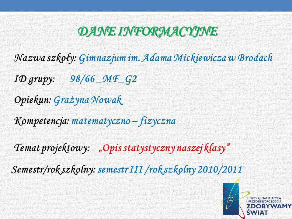 Opiekun: Grażyna Nowak Kompetencja: matematyczno – fizyczna