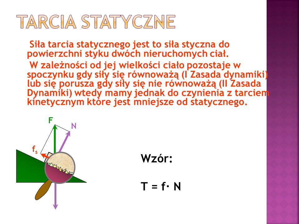 Tarcia statyczne Wzór: T = f· N