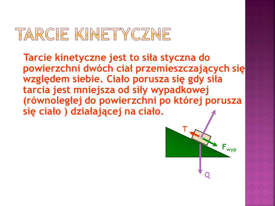 Tarcie kinetyczne