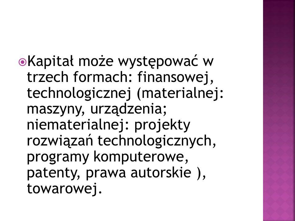 Kapitał może występować w trzech formach: finansowej, technologicznej (materialnej: maszyny, urządzenia; niematerialnej: projekty rozwiązań technologicznych, programy komputerowe, patenty, prawa autorskie ), towarowej.