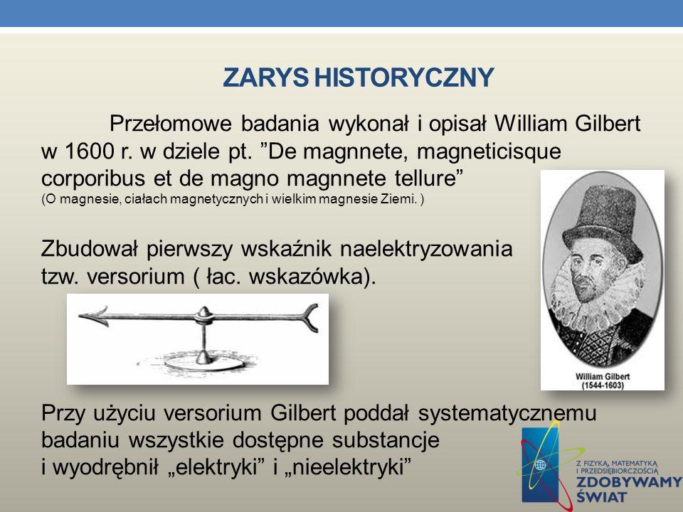 Zarys historyczny Przełomowe badania wykonał i opisał William Gilbert