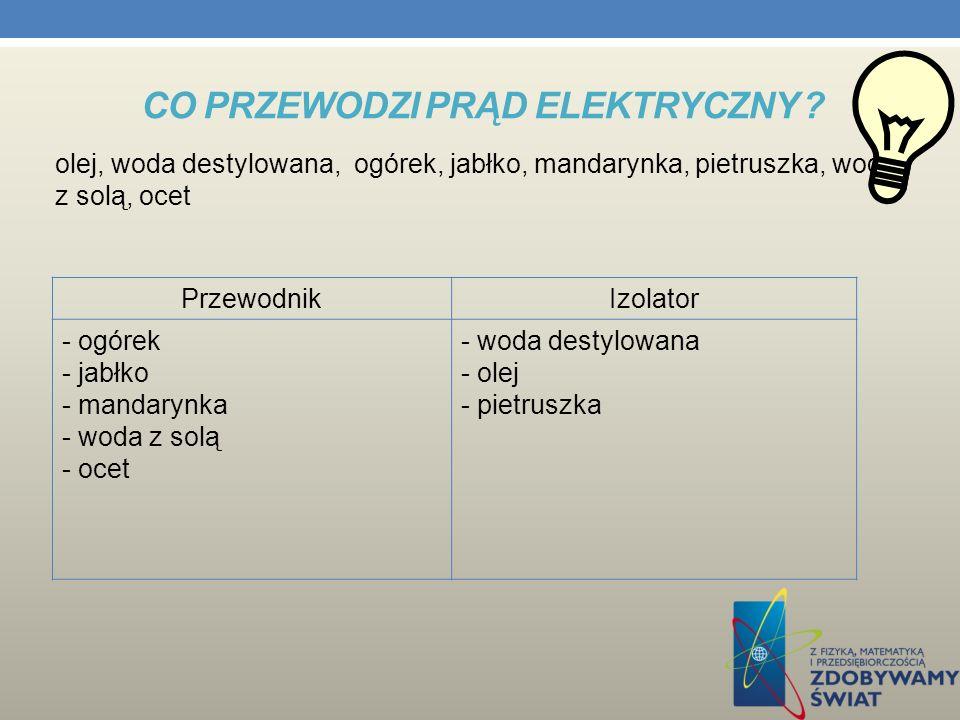 Co przewodzi prąd elektryczny