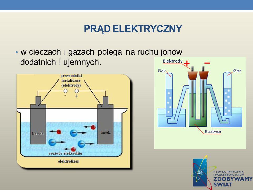 Prąd elektryczny w cieczach i gazach polega na ruchu jonów