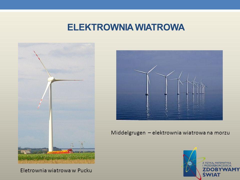 Elektrownia wiatrowa Middelgrugen – elektrownia wiatrowa na morzu