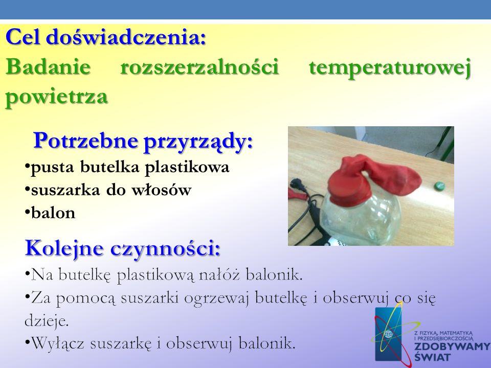 Badanie rozszerzalności temperaturowej powietrza