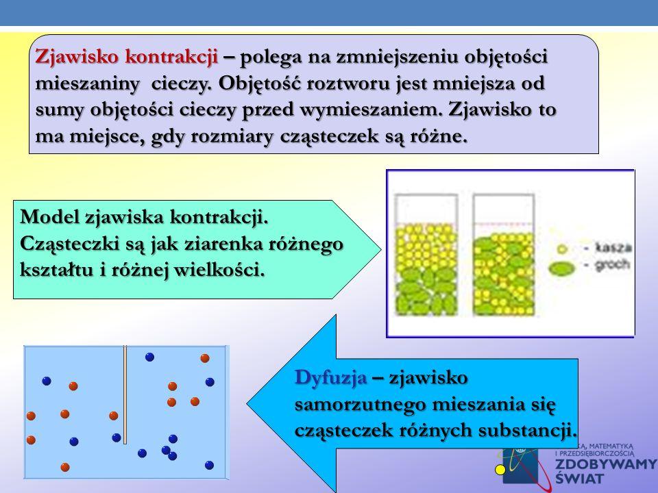 Zjawisko kontrakcji – polega na zmniejszeniu objętości mieszaniny cieczy. Objętość roztworu jest mniejsza od sumy objętości cieczy przed wymieszaniem. Zjawisko to ma miejsce, gdy rozmiary cząsteczek są różne.