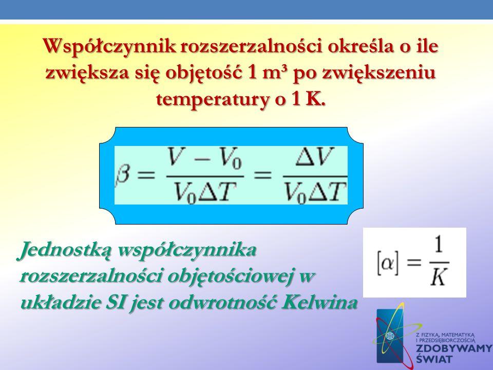 Współczynnik rozszerzalności określa o ile zwiększa się objętość 1 m³ po zwiększeniu temperatury o 1 K.