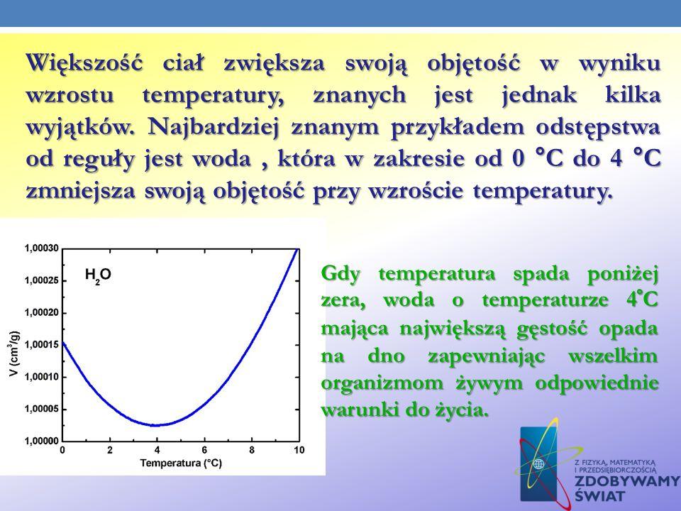 Większość ciał zwiększa swoją objętość w wyniku wzrostu temperatury, znanych jest jednak kilka wyjątków. Najbardziej znanym przykładem odstępstwa od reguły jest woda , która w zakresie od 0 °C do 4 °C zmniejsza swoją objętość przy wzroście temperatury.