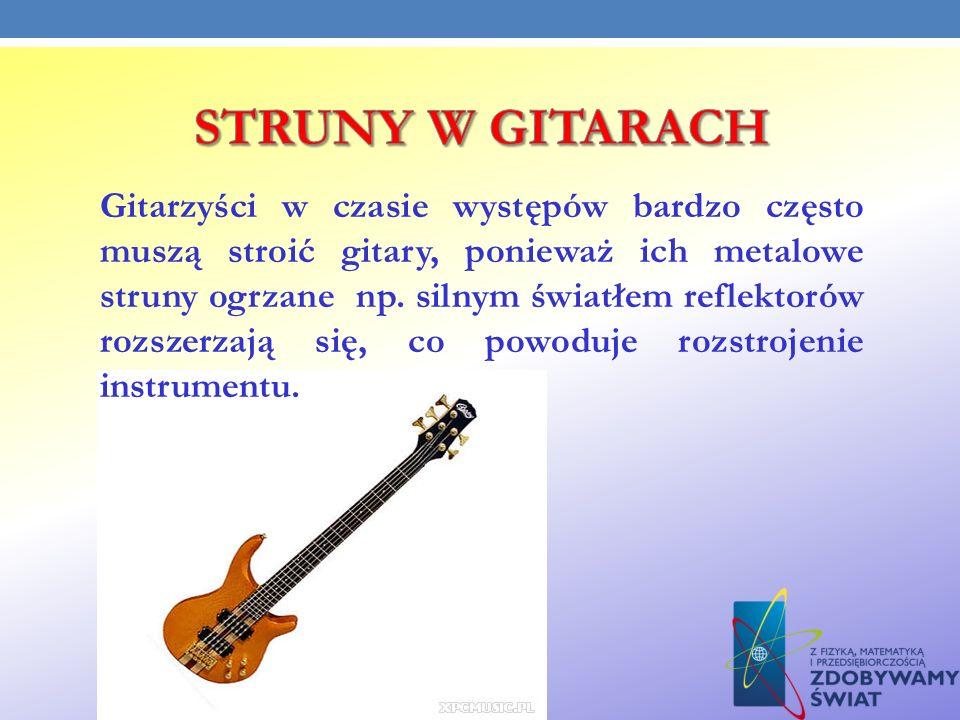 STRUNY W GITARACH