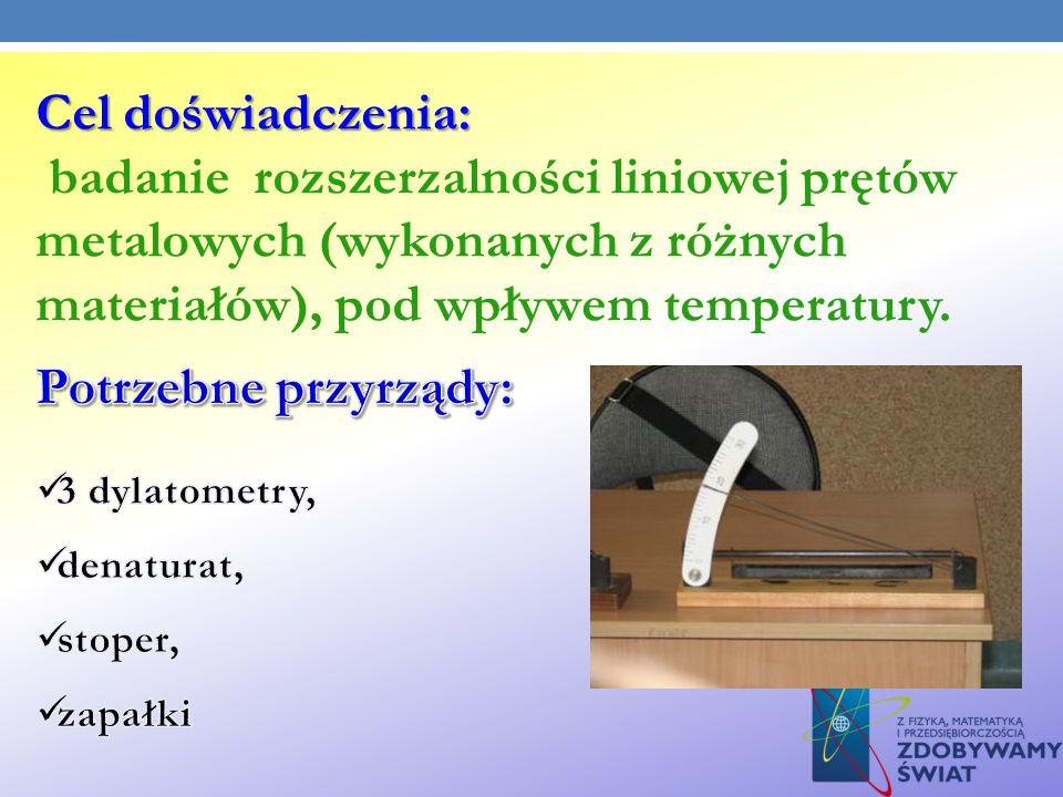 Cel doświadczenia: badanie rozszerzalności liniowej prętów metalowych (wykonanych z różnych materiałów), pod wpływem temperatury.