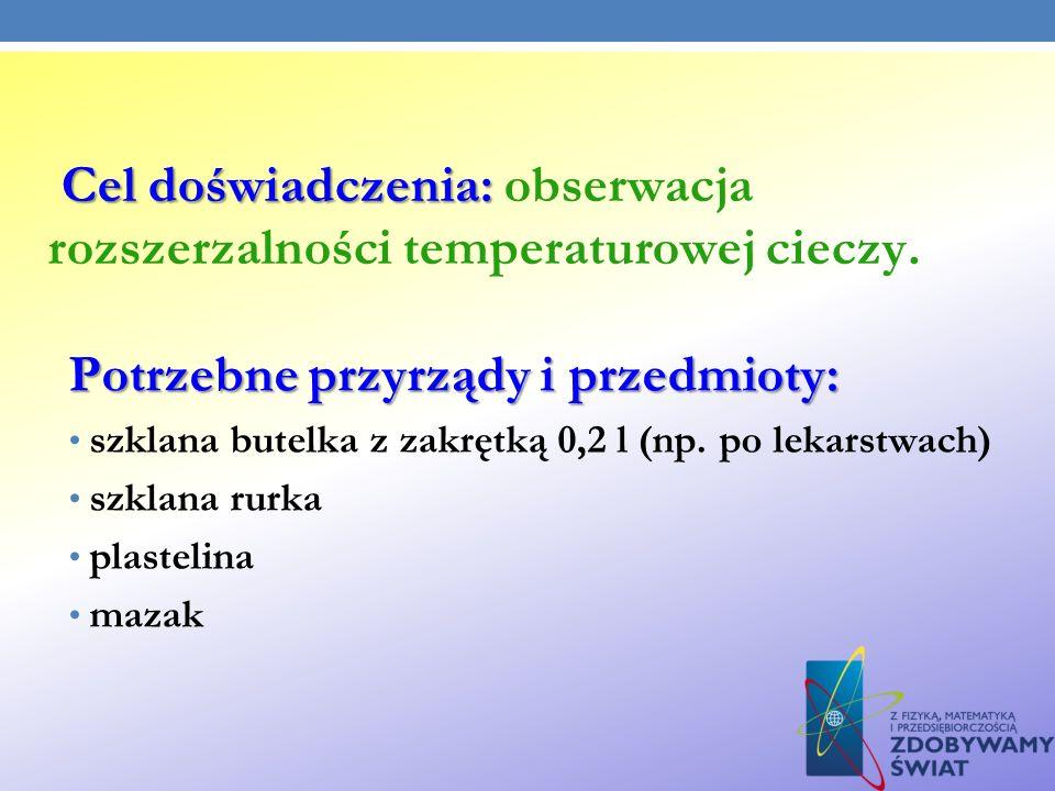 Cel doświadczenia: obserwacja rozszerzalności temperaturowej cieczy.