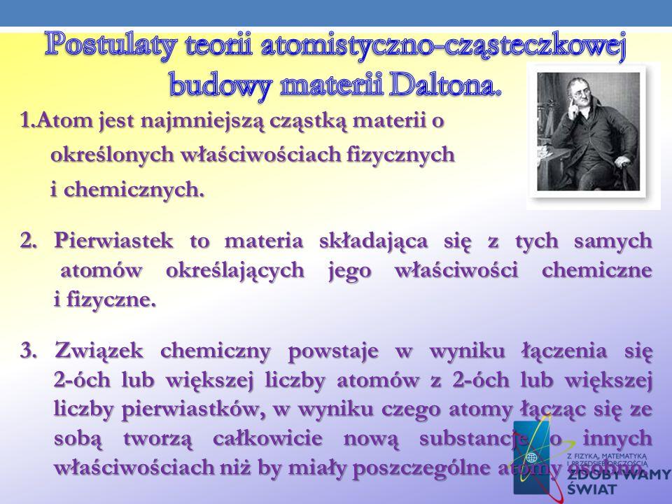 Postulaty teorii atomistyczno-cząsteczkowej budowy materii Daltona.