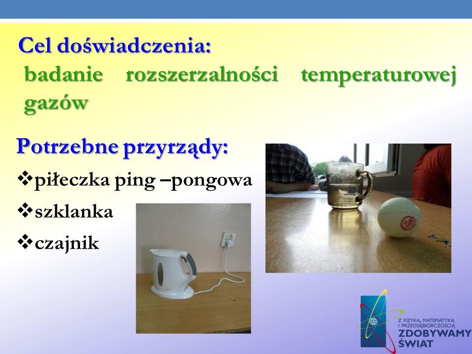 badanie rozszerzalności temperaturowej gazów