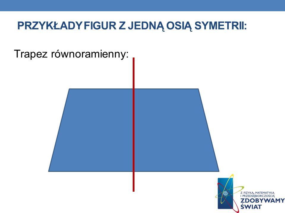 Przykłady figur z jedną osią symetrii: