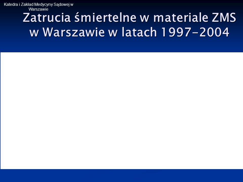 Zatrucia śmiertelne w materiale ZMS w Warszawie w latach 1997-2004