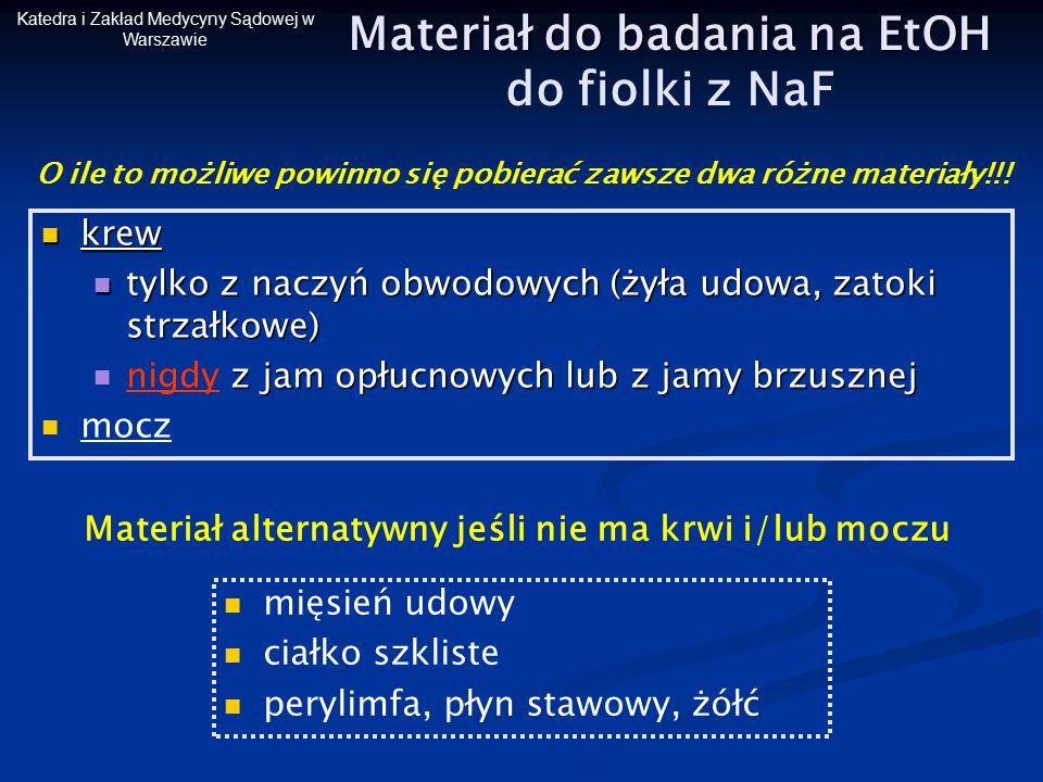 Materiał do badania na EtOH do fiolki z NaF
