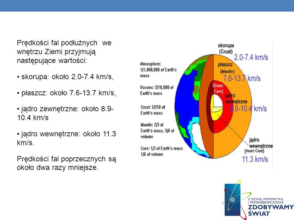 Prędkości fal podłużnych we wnętrzu Ziemi przyjmują następujące wartości: • skorupa: około 2.0-7.4 km/s, • płaszcz: około 7.6-13.7 km/s, • jądro zewnętrzne: około 8.9- 10.4 km/s • jądro wewnętrzne: około 11.3 km/s.