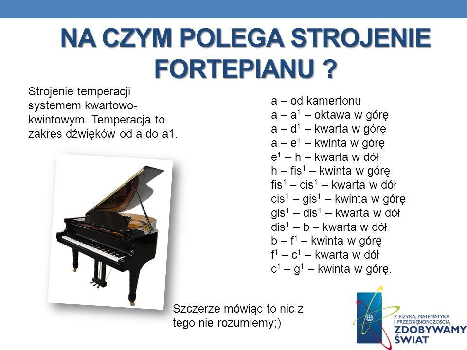 Na czym polega strojenie fortepianu