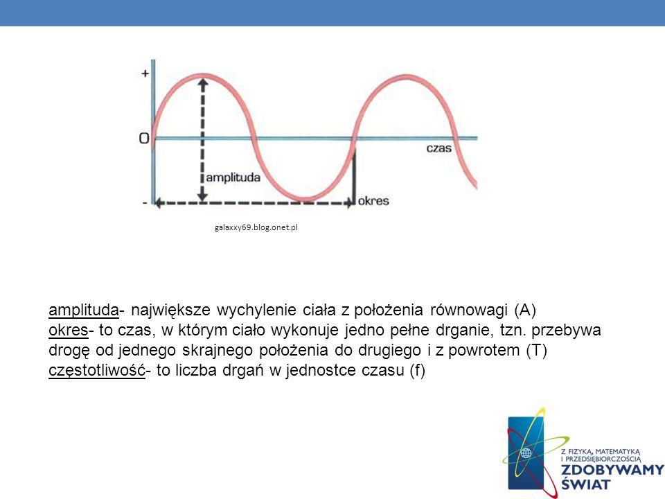 amplituda- największe wychylenie ciała z położenia równowagi (A)