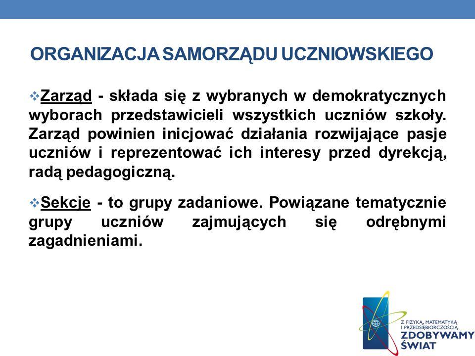 Organizacja samorządu uczniowskiego