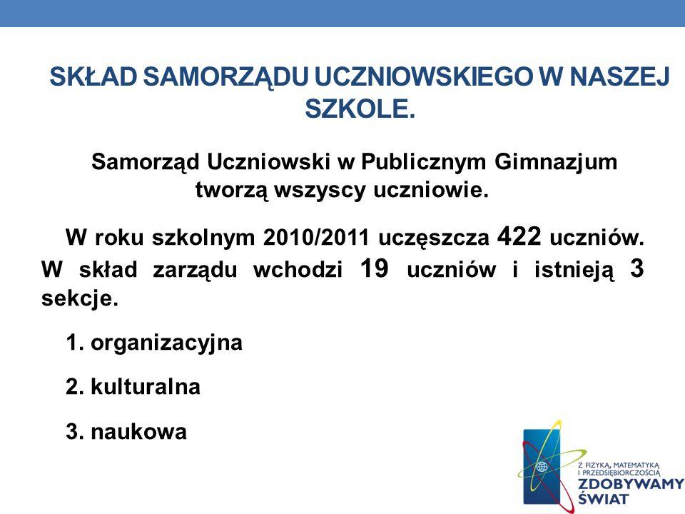 Skład Samorządu Uczniowskiego w naszej szkole.