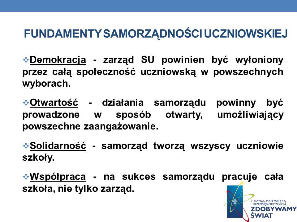 Fundamenty samorządności uczniowskiej