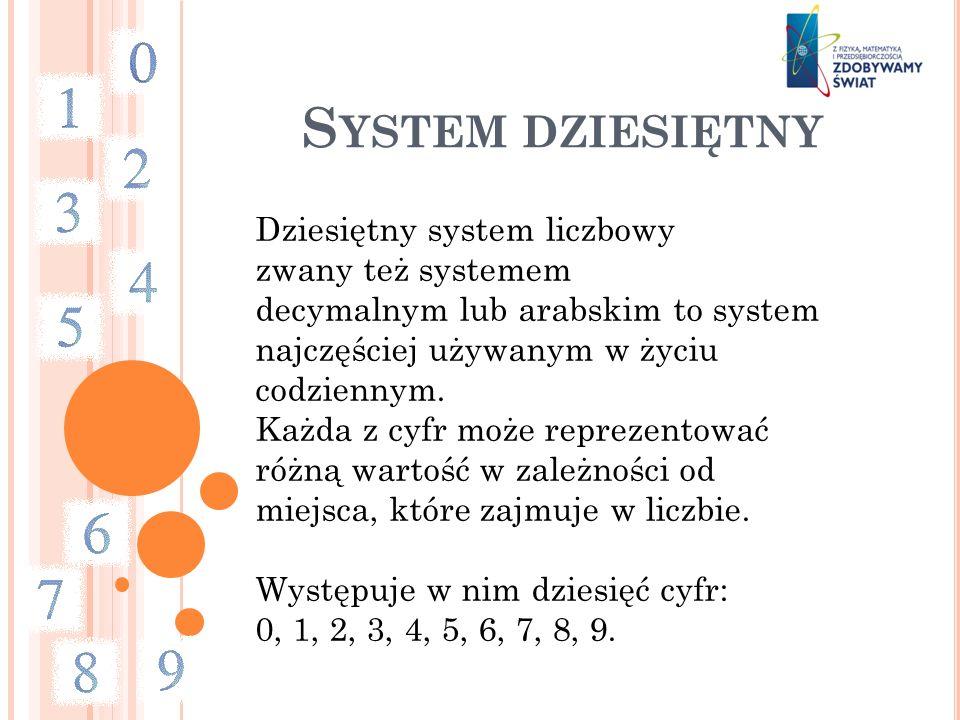 System dziesiętny Dziesiętny system liczbowy zwany też systemem