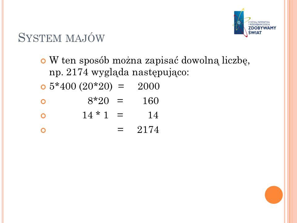 System majów W ten sposób można zapisać dowolną liczbę, np. 2174 wygląda następująco: 5*400 (20*20) = 2000.