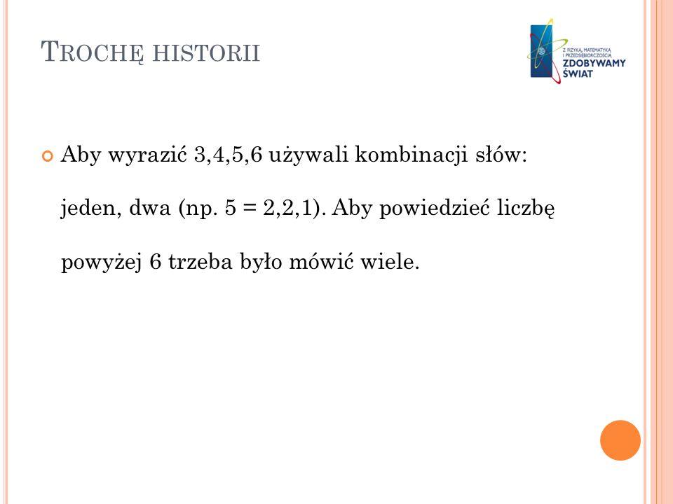 Trochę historii Aby wyrazić 3,4,5,6 używali kombinacji słów: jeden, dwa (np.