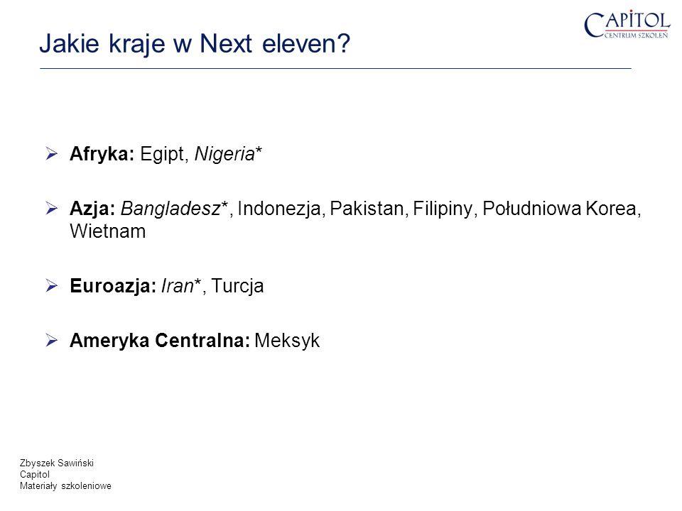 Jakie kraje w Next eleven