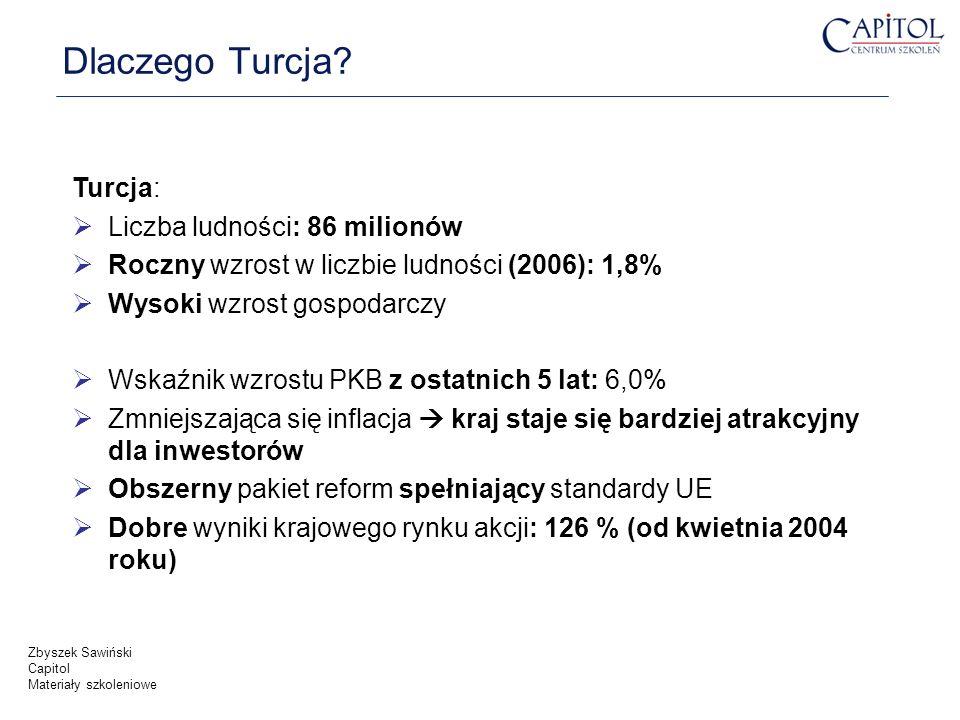 Dlaczego Turcja Turcja: Liczba ludności: 86 milionów