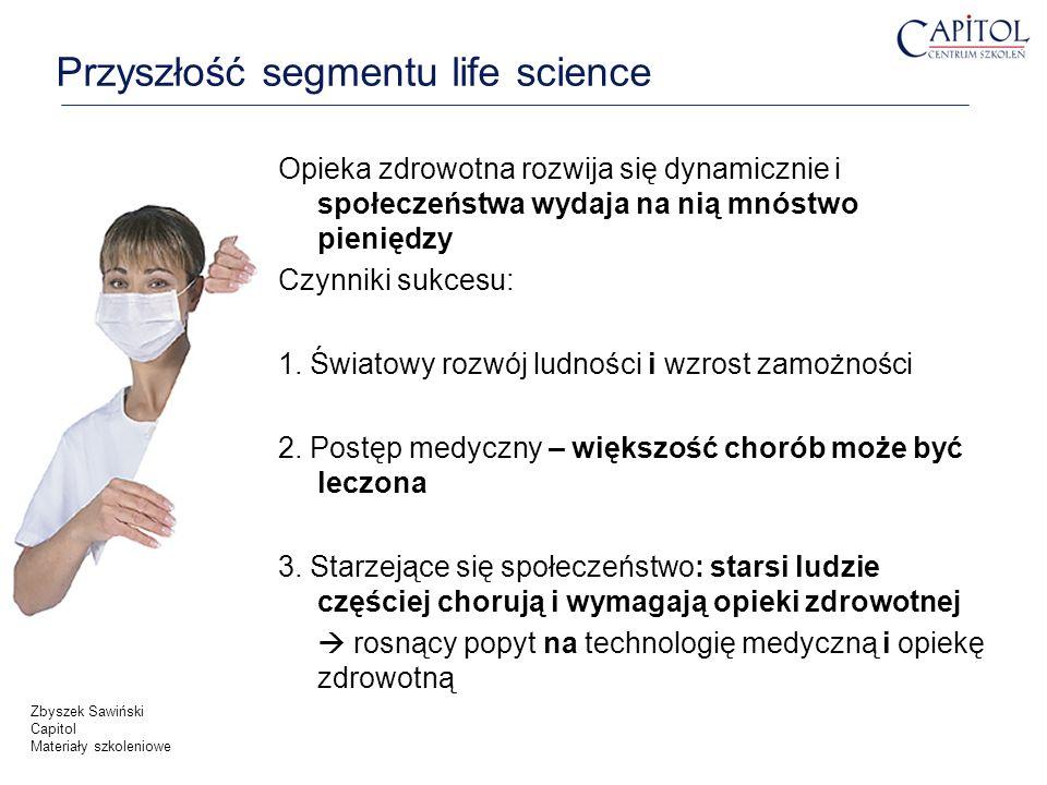 Przyszłość segmentu life science
