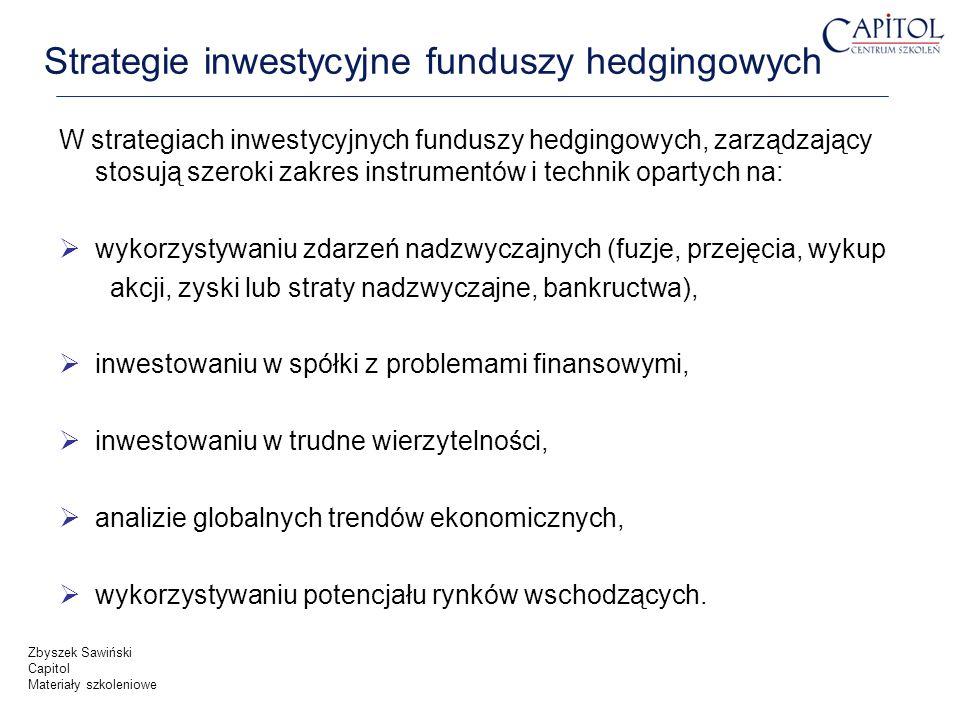Strategie inwestycyjne funduszy hedgingowych