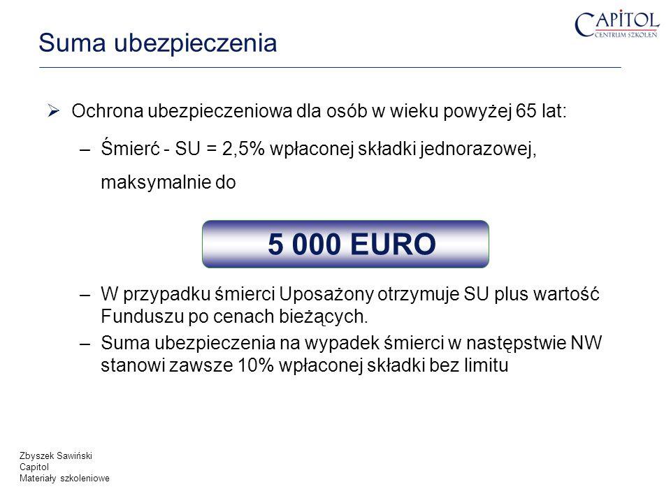 5 000 EURO Suma ubezpieczenia