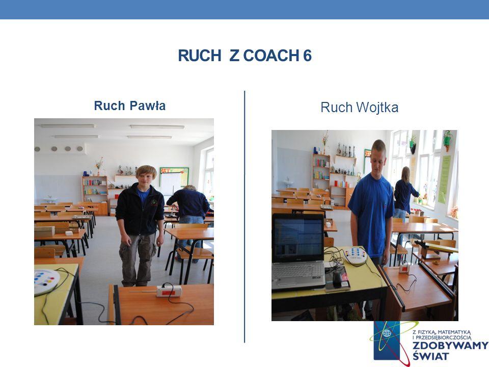 Ruch z coach 6 Ruch Pawła Ruch Wojtka