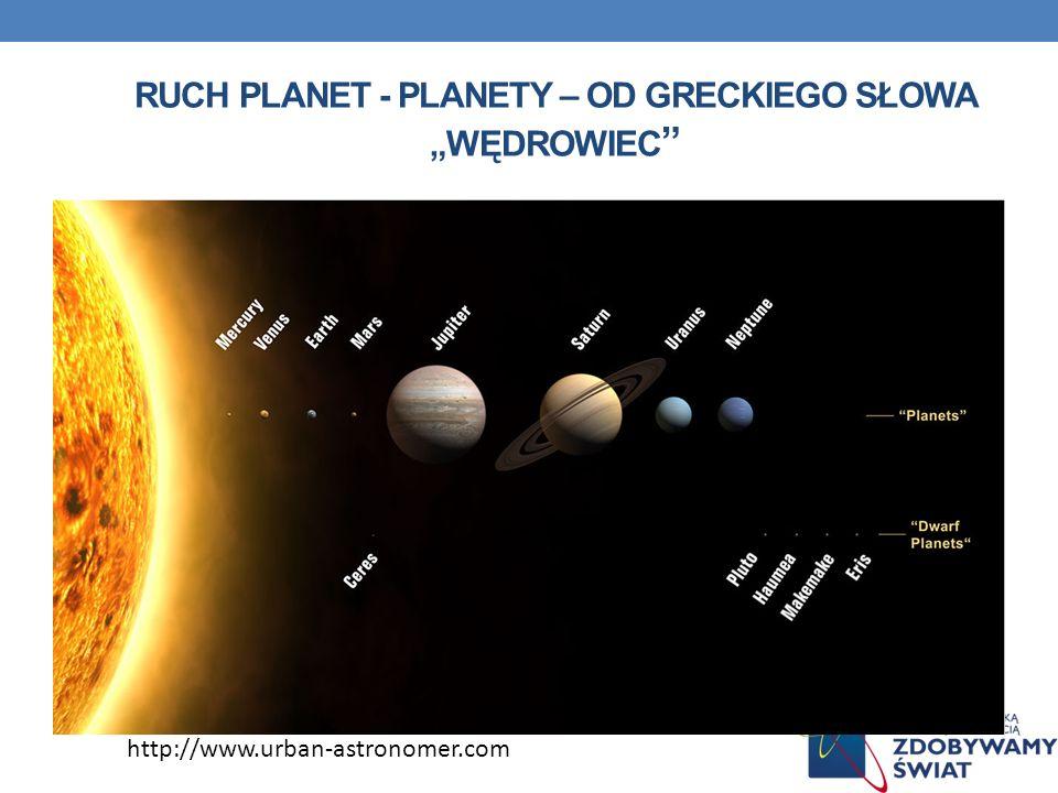 """Ruch planet - Planety – od greckiego słowa """"Wędrowiec"""
