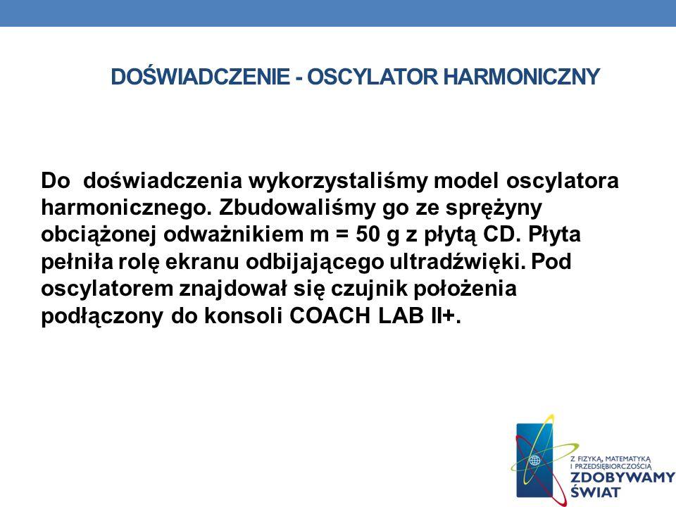 Doświadczenie - Oscylator harmoniczny
