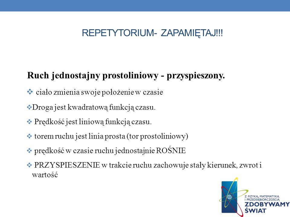 Repetytorium- zapamiętaj!!!