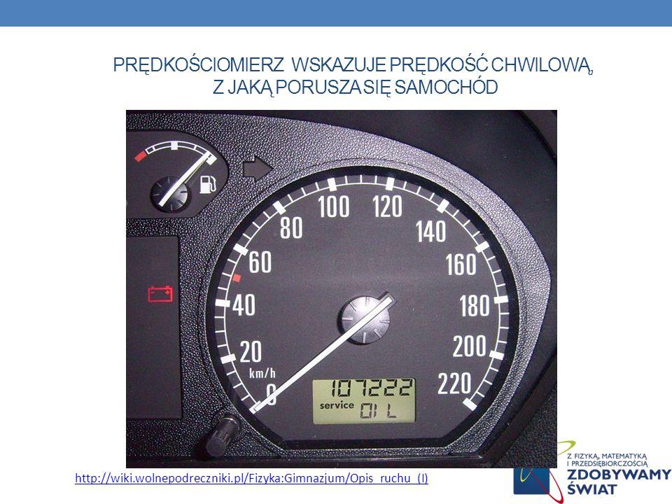 Prędkościomierz wskazuje prędkość chwilową, z jaką porusza się samochód