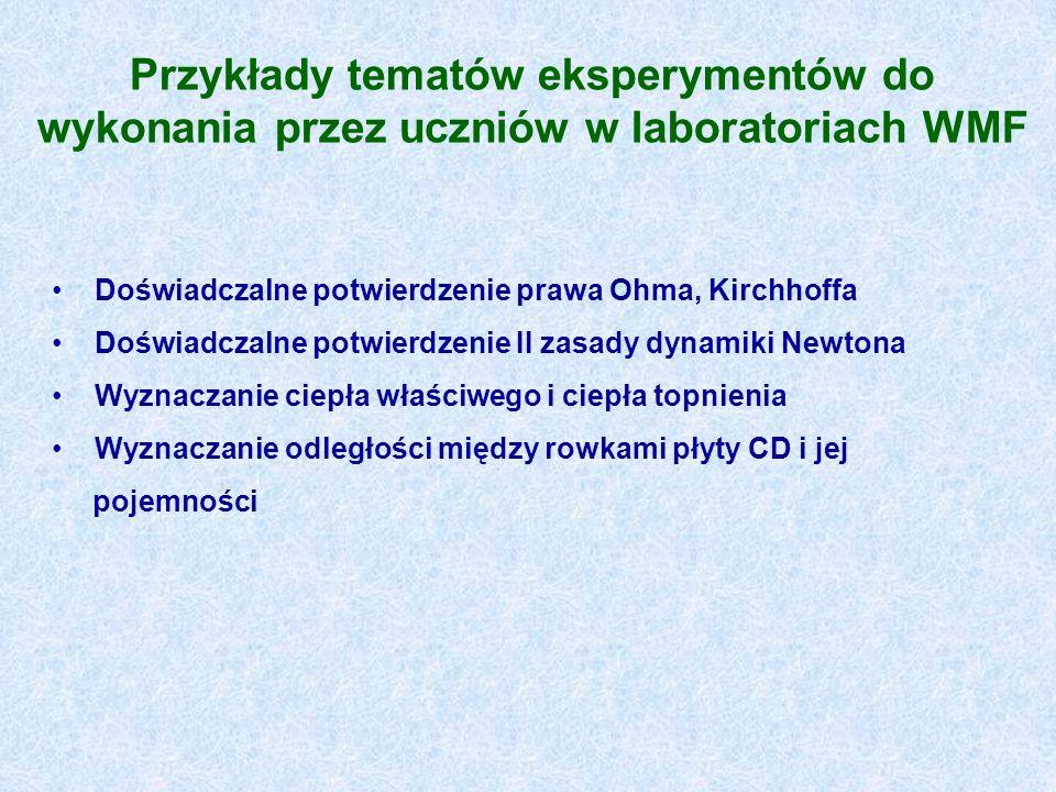 Przykłady tematów eksperymentów do