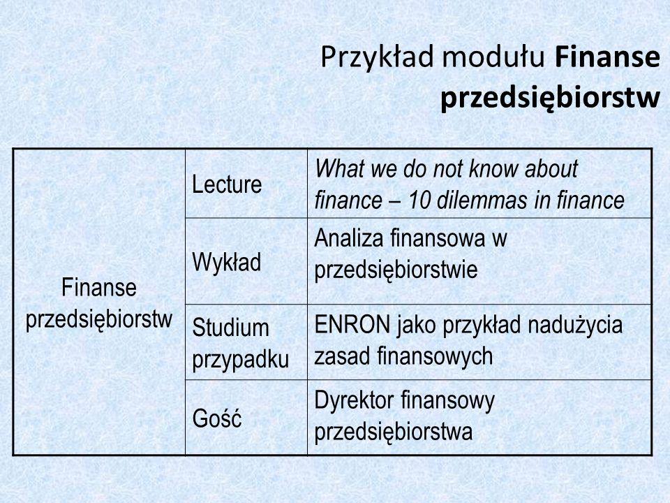 Przykład modułu Finanse przedsiębiorstw