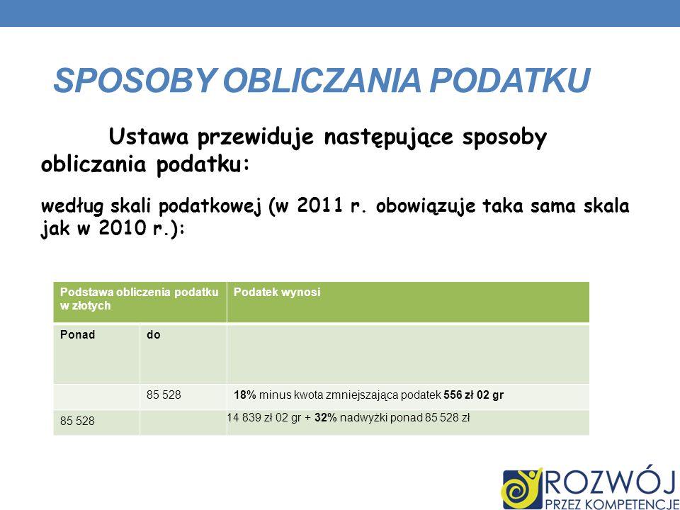 SPOSOBY OBLICZANIA PODATKU