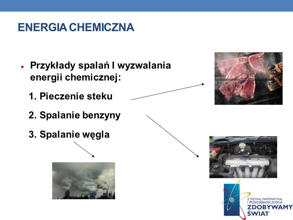 Energia chemiczna Przykłady spalań I wyzwalania energii chemicznej: