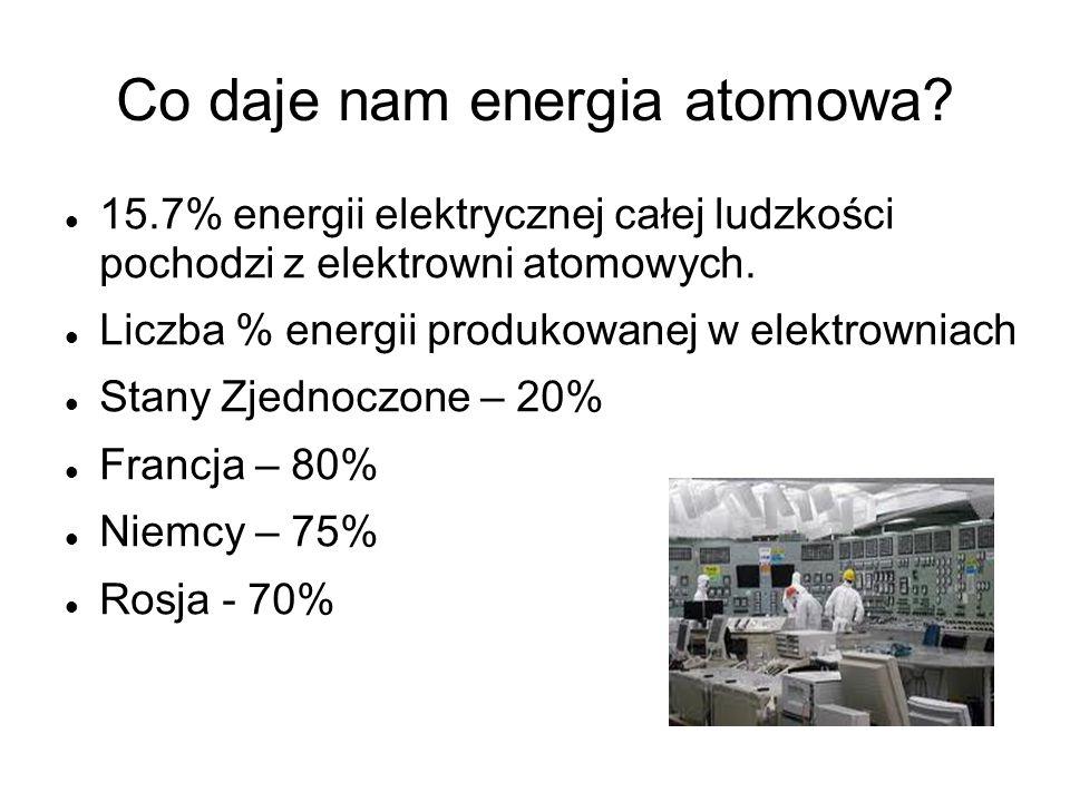Co daje nam energia atomowa