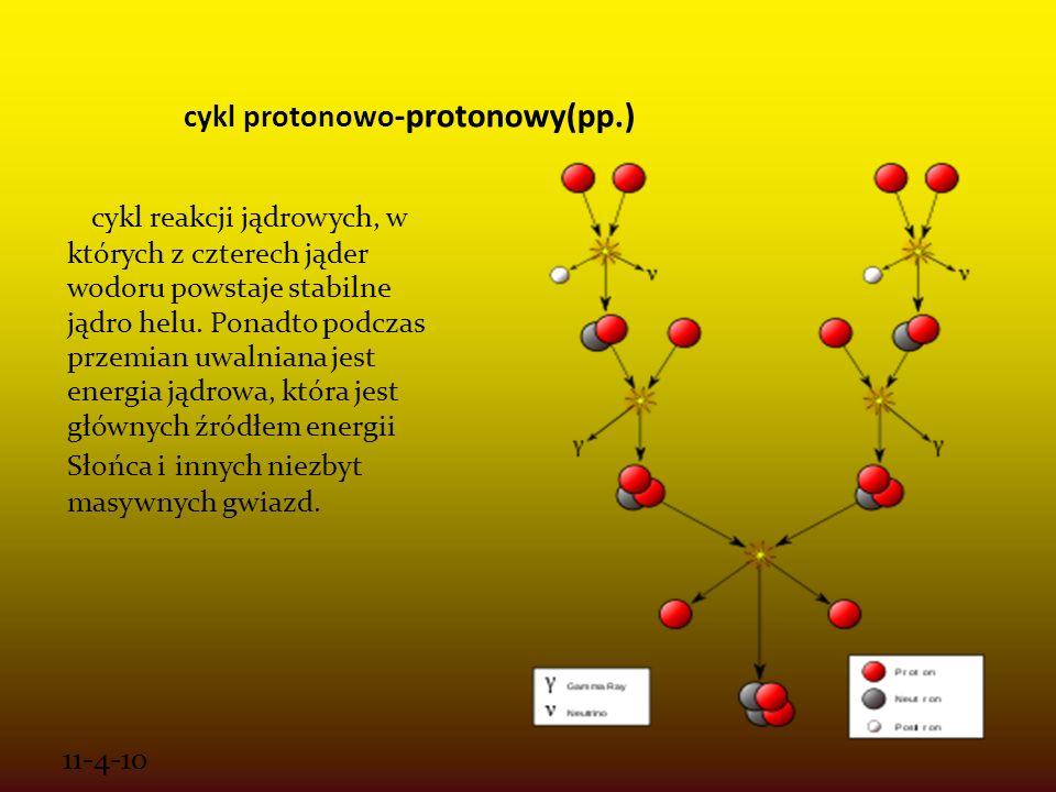 cykl protonowo-protonowy(pp.)