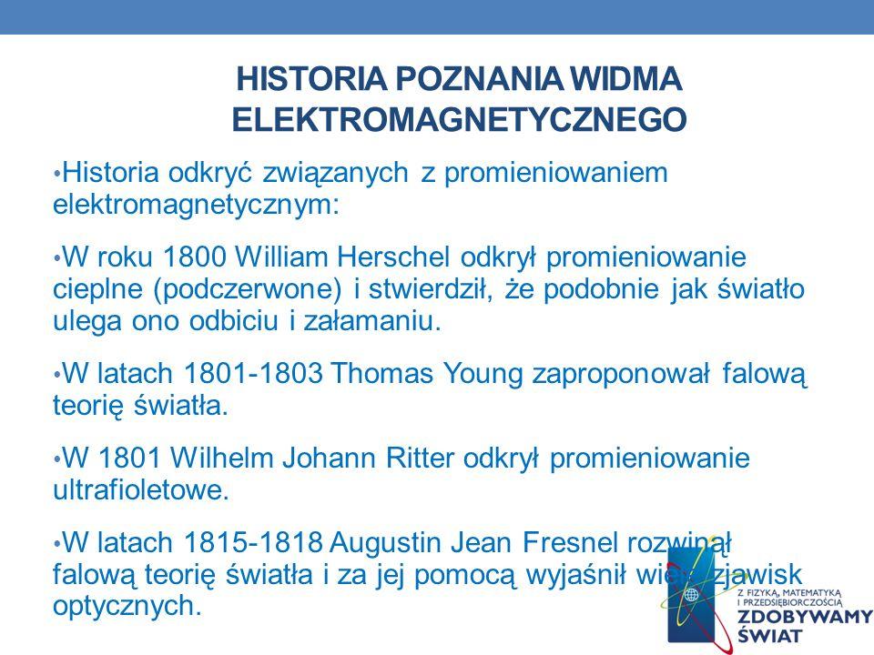 Historia poznania widma elektromagnetycznego