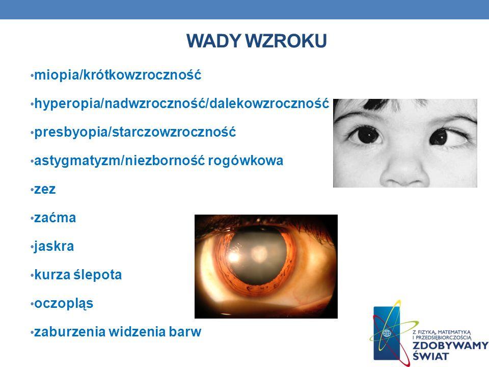 Wady wzroku miopia/krótkowzroczność