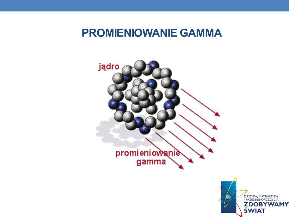 promieniowanie gamma