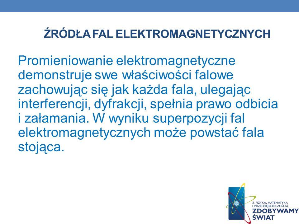 Źródła fal elektromagnetycznych