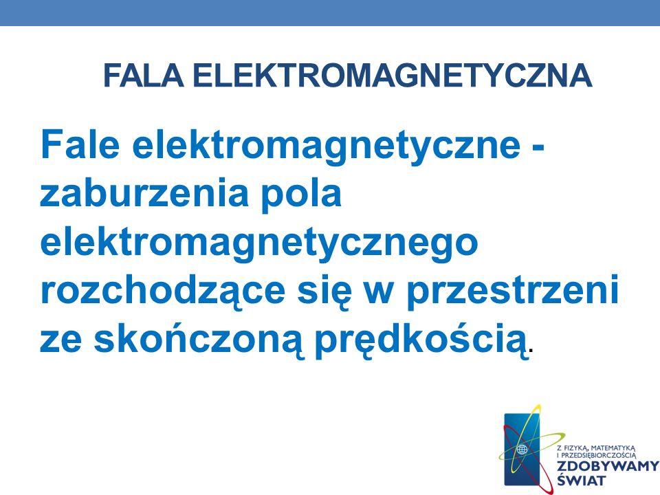 Fala elektromagnetyczna
